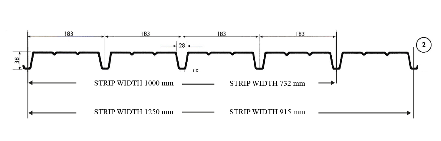 PROFILI-GRECATI-PER-COPERTURE-e1527605090167INGLESE_2